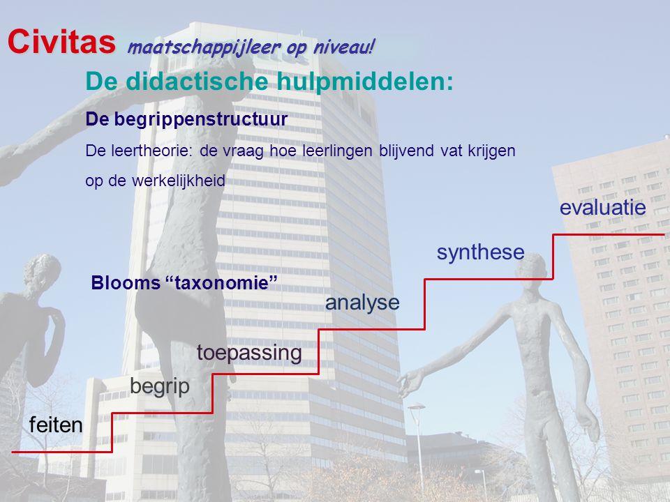 Civitas maatschappijleer op niveau! De didactische hulpmiddelen: De begrippenstructuur De leertheorie: de vraag hoe leerlingen blijvend vat krijgen op