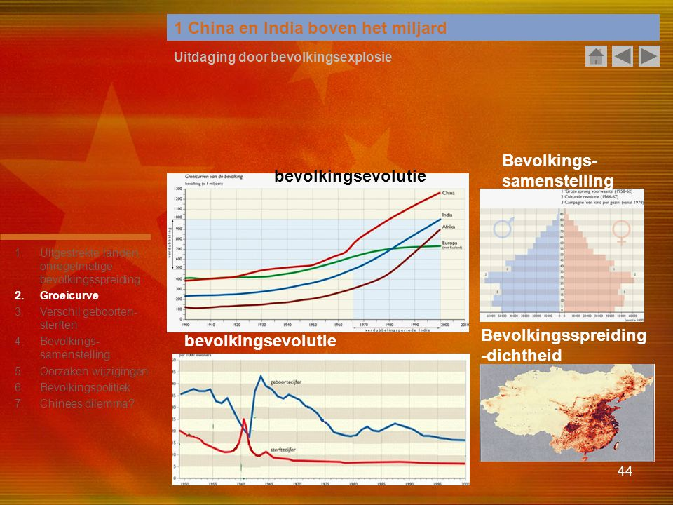 44 1 China en India boven het miljard Uitdaging door bevolkingsexplosie Bevolkings- samenstelling bevolkingsevolutie Bevolkingsspreiding -dichtheid 1.