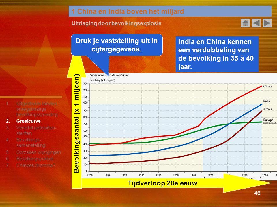 46 1 China en India boven het miljard Uitdaging door bevolkingsexplosie Tijdverloop 20e eeuw Bevolkingsaantal (x 1 miljoen) Druk je vaststelling uit i