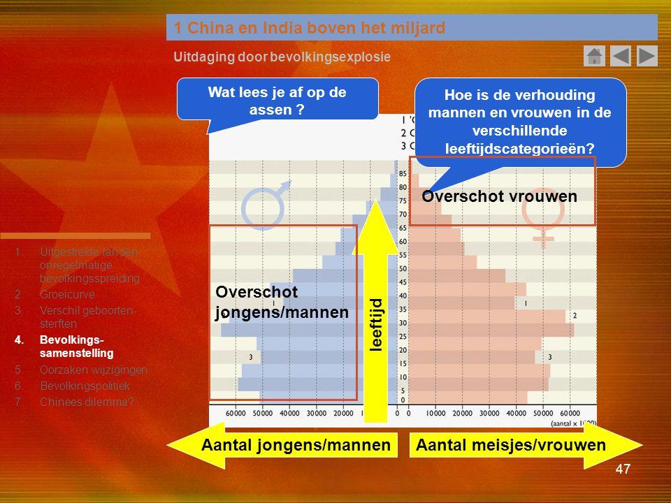 47 1 China en India boven het miljard Uitdaging door bevolkingsexplosie Wat lees je af op de assen ? Hoe is de verhouding mannen en vrouwen in de vers
