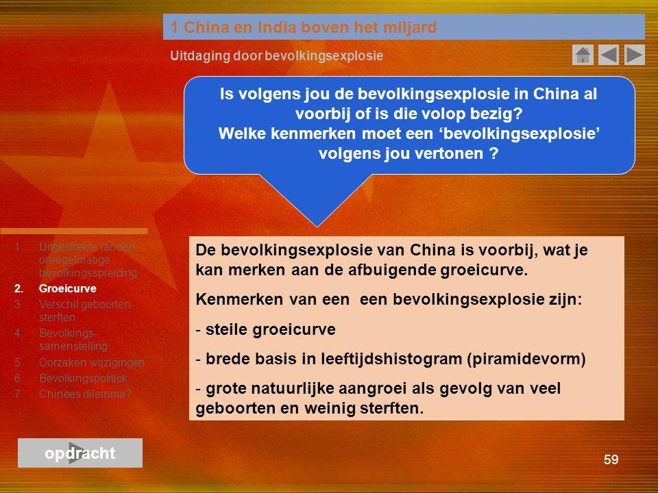 59 1 China en India boven het miljard Uitdaging door bevolkingsexplosie Is volgens jou de bevolkingsexplosie in China al voorbij of is die volop bezig