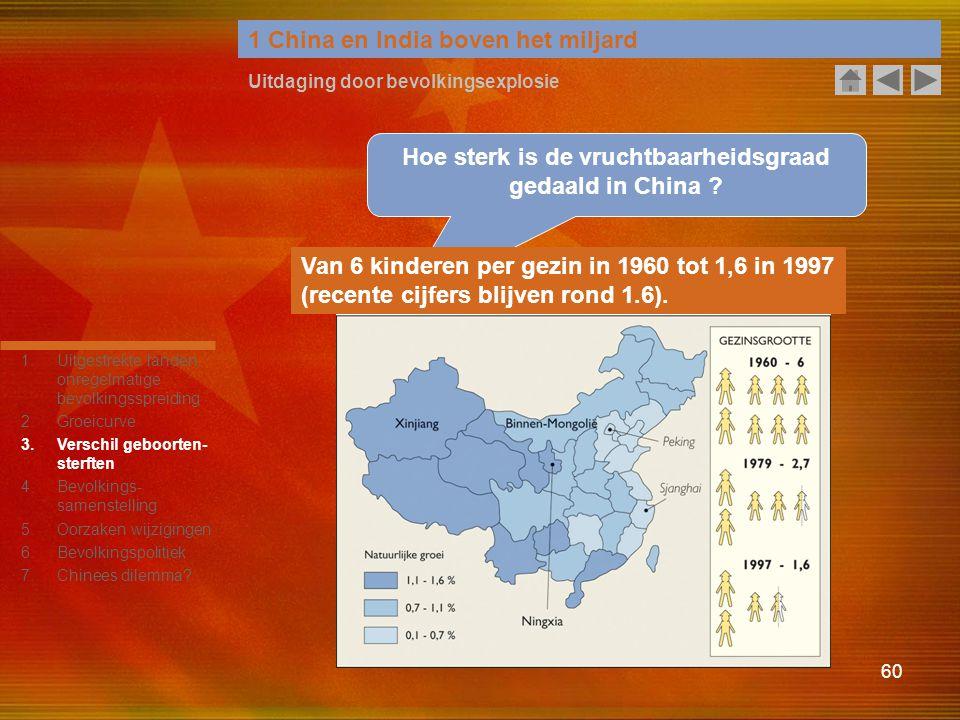 60 1 China en India boven het miljard Uitdaging door bevolkingsexplosie Hoe sterk is de vruchtbaarheidsgraad gedaald in China ? Van 6 kinderen per gez
