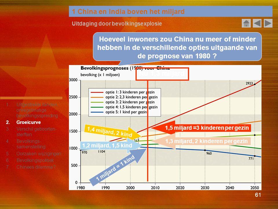 61 1 China en India boven het miljard Uitdaging door bevolkingsexplosie Hoeveel inwoners zou China nu meer of minder hebben in de verschillende opties