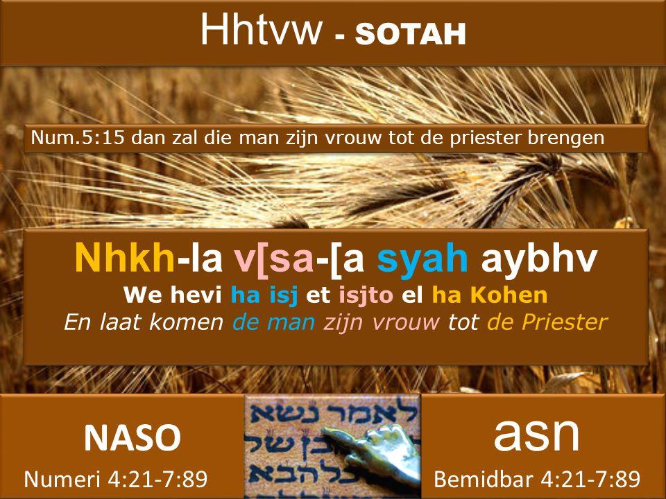 NASO asn Numeri 4:21-7:89 Bemidbar 4:21-7:89 NASO asn Numeri 4:21-7:89 Bemidbar 4:21-7:89 Hhtvw - SOTAH Nhkh-la v[sa-[a syah aybhv We hevi ha isj et isjto el ha Kohen En laat komen de man zijn vrouw tot de Priester Nhkh-la v[sa-[a syah aybhv We hevi ha isj et isjto el ha Kohen En laat komen de man zijn vrouw tot de Priester Num.5:15 dan zal die man zijn vrouw tot de priester brengen