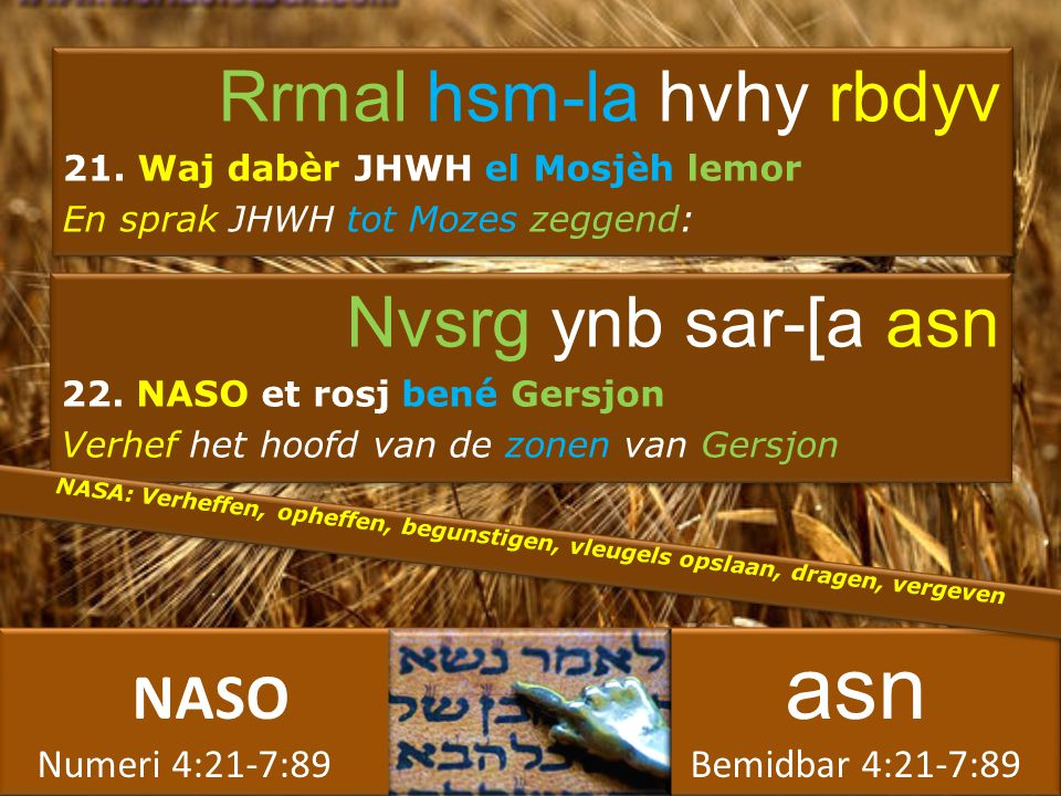 NASO asn Numeri 4:21-7:89 Bemidbar 4:21-7:89 NASO asn Numeri 4:21-7:89 Bemidbar 4:21-7:89 Rrmal hsm-la hvhy rbdyv 21.