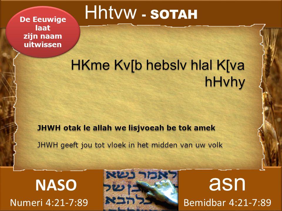 NASO asn Numeri 4:21-7:89 Bemidbar 4:21-7:89 NASO asn Numeri 4:21-7:89 Bemidbar 4:21-7:89 Hhtvw - SOTAH HKme Kv[b hebslv hlal K[va hHvhy JHWH otak le allah we lisjvoeah be tok amek JHWH geeft jou tot vloek in het midden van uw volk HKme Kv[b hebslv hlal K[va hHvhy JHWH otak le allah we lisjvoeah be tok amek JHWH geeft jou tot vloek in het midden van uw volk De Eeuwige laat zijn naam uitwissen De Eeuwige laat zijn naam uitwissen