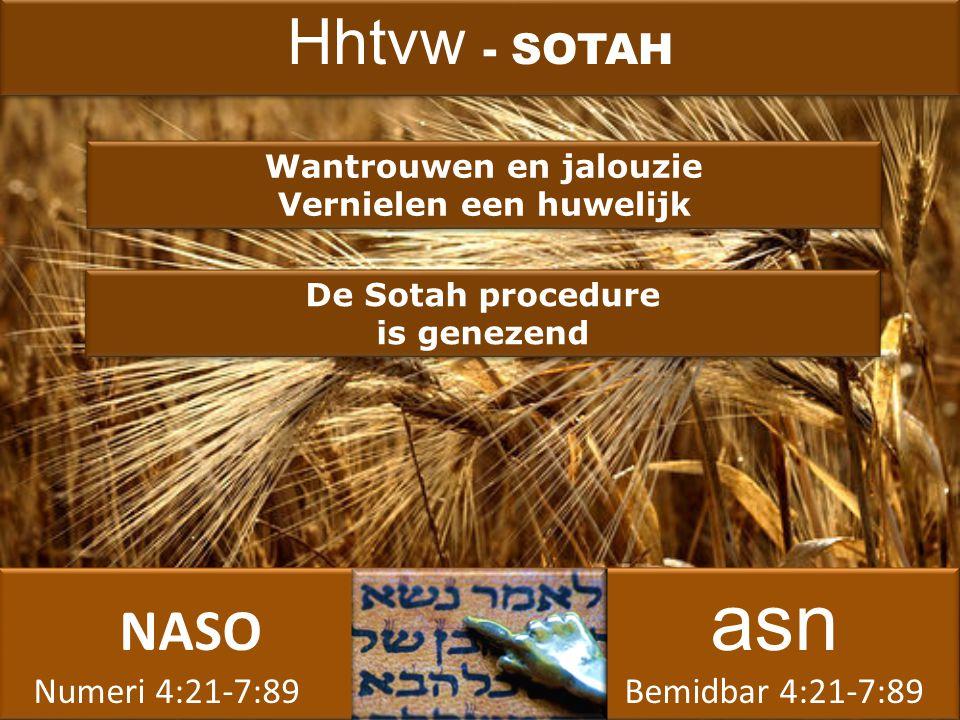 NASO asn Numeri 4:21-7:89 Bemidbar 4:21-7:89 NASO asn Numeri 4:21-7:89 Bemidbar 4:21-7:89 Wantrouwen en jalouzie Vernielen een huwelijk Wantrouwen en