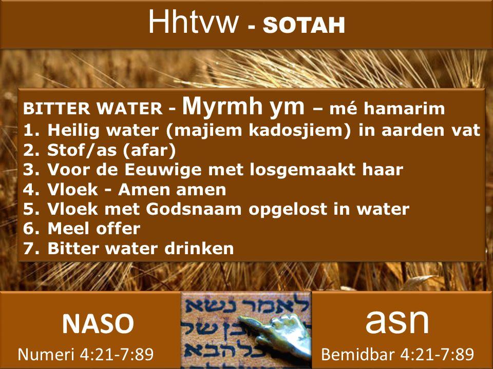 NASO asn Numeri 4:21-7:89 Bemidbar 4:21-7:89 NASO asn Numeri 4:21-7:89 Bemidbar 4:21-7:89 BITTER WATER - Myrmh ym – mé hamarim 1.Heilig water (majiem kadosjiem) in aarden vat 2.Stof/as (afar) 3.Voor de Eeuwige met losgemaakt haar 4.Vloek - Amen amen 5.Vloek met Godsnaam opgelost in water 6.Meel offer 7.Bitter water drinken BITTER WATER - Myrmh ym – mé hamarim 1.Heilig water (majiem kadosjiem) in aarden vat 2.Stof/as (afar) 3.Voor de Eeuwige met losgemaakt haar 4.Vloek - Amen amen 5.Vloek met Godsnaam opgelost in water 6.Meel offer 7.Bitter water drinken Hhtvw - SOTAH