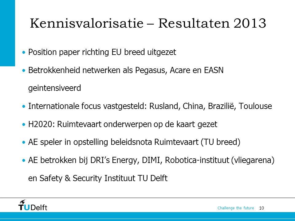 10 Challenge the future Kennisvalorisatie – Resultaten 2013 Position paper richting EU breed uitgezet Betrokkenheid netwerken als Pegasus, Acare en EA