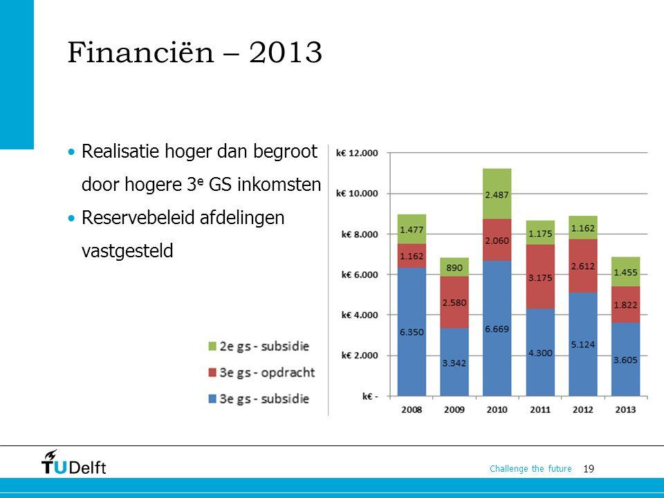 19 Challenge the future Financiën – 2013 Realisatie hoger dan begroot door hogere 3 e GS inkomsten Reservebeleid afdelingen vastgesteld