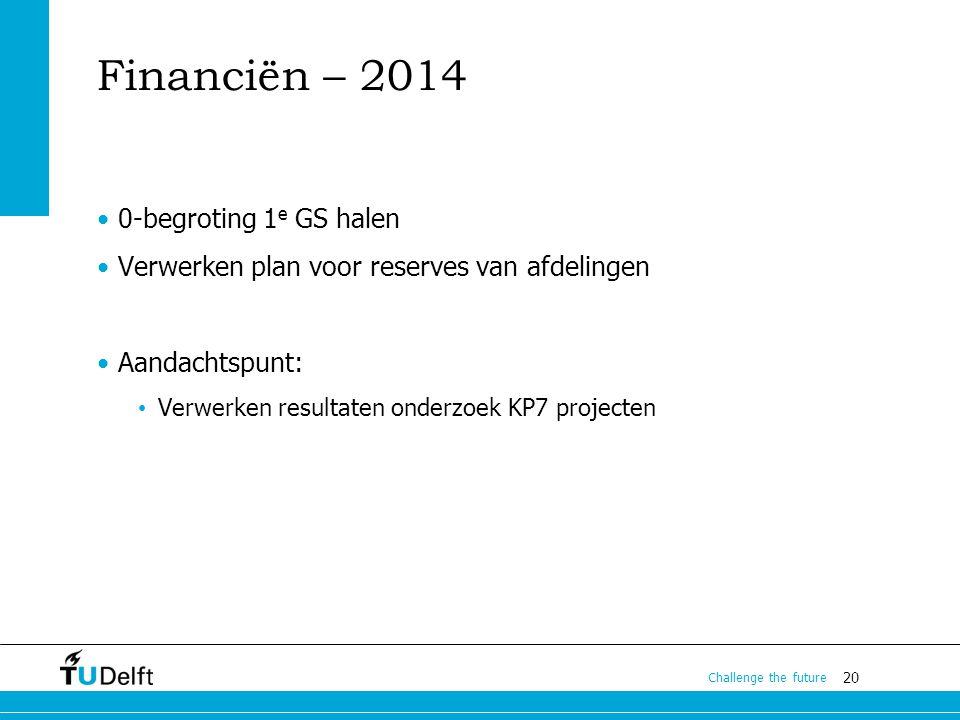 20 Challenge the future Financiën – 2014 0-begroting 1 e GS halen Verwerken plan voor reserves van afdelingen Aandachtspunt: Verwerken resultaten onderzoek KP7 projecten
