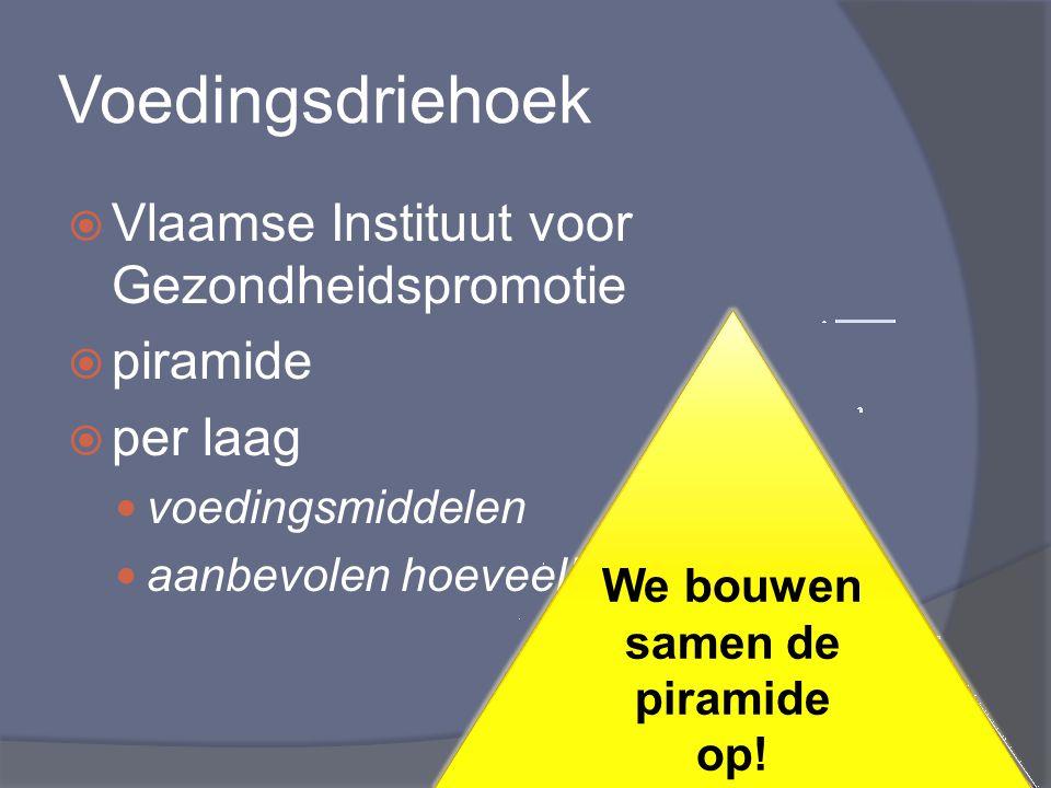 Voedingsdriehoek  Vlaamse Instituut voor Gezondheidspromotie  piramide  per laag voedingsmiddelen aanbevolen hoeveelheden We bouwen samen de pirami