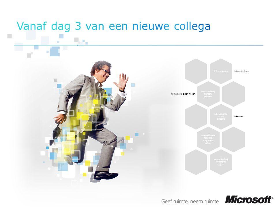 1:1 teamleden Informatie lezen Introductie bij klanten/ partners Technologie eigen maken 1:1 relevante andere collega's Meedoen Internationale new hir