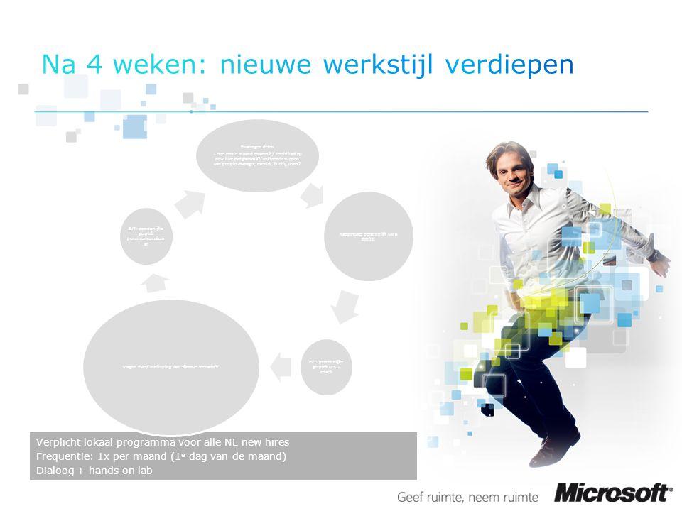 Verplicht lokaal programma voor alle NL new hires Frequentie: 1x per maand (1 e dag van de maand) Dialoog + hands on lab Ervaringen delen - Hoe eerste