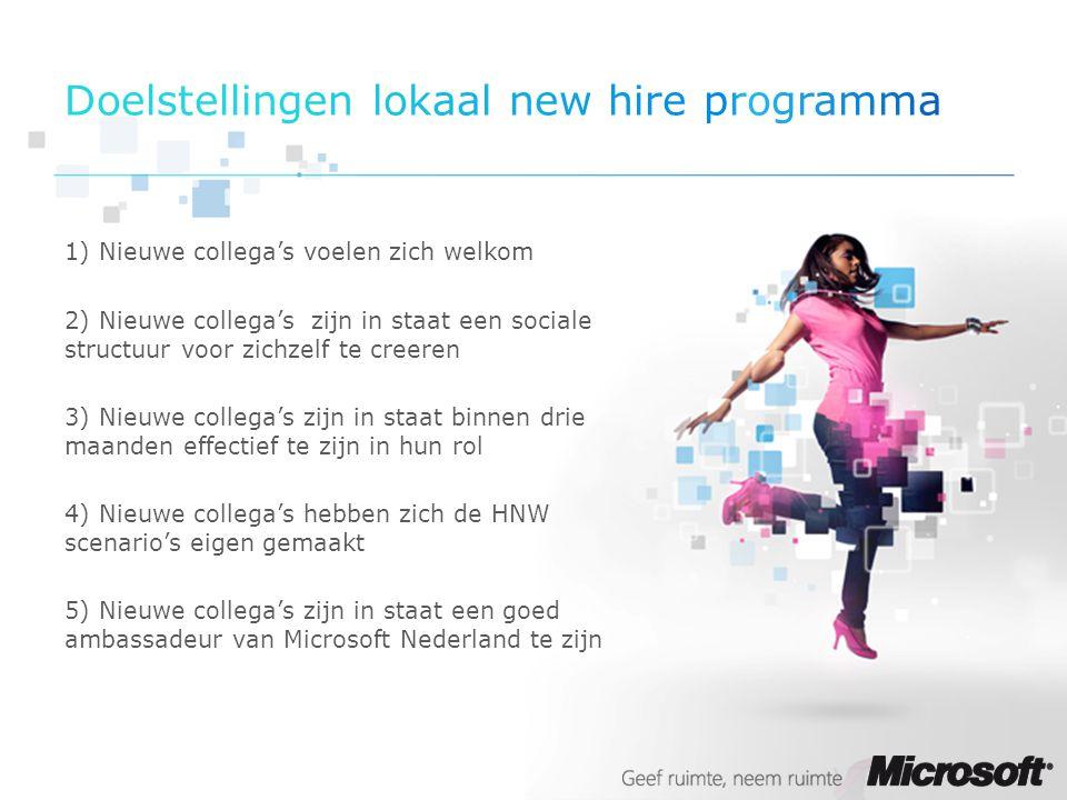 1) Nieuwe collega's voelen zich welkom 2) Nieuwe collega's zijn in staat een sociale structuur voor zichzelf te creeren 3) Nieuwe collega's zijn in st