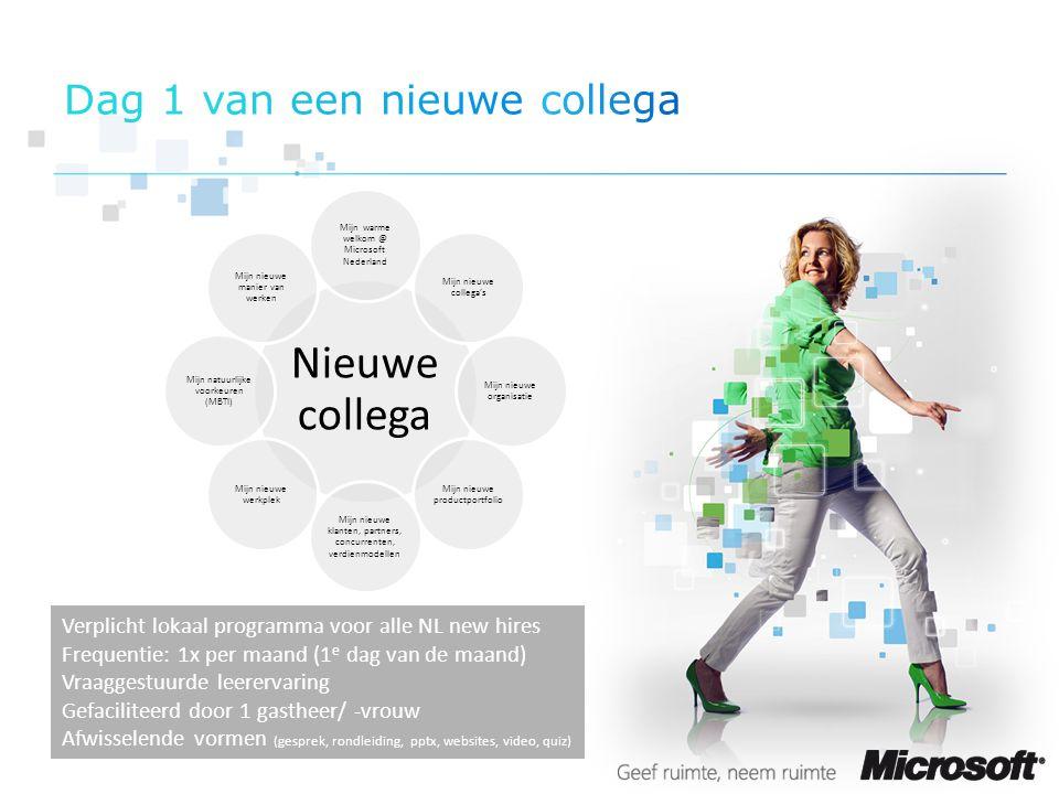 Nieuwe collega Mijn warme welkom @ Microsoft Nederland Mijn nieuwe collega's Mijn nieuwe organisatie Mijn nieuwe productportfolio Mijn nieuwe klanten,