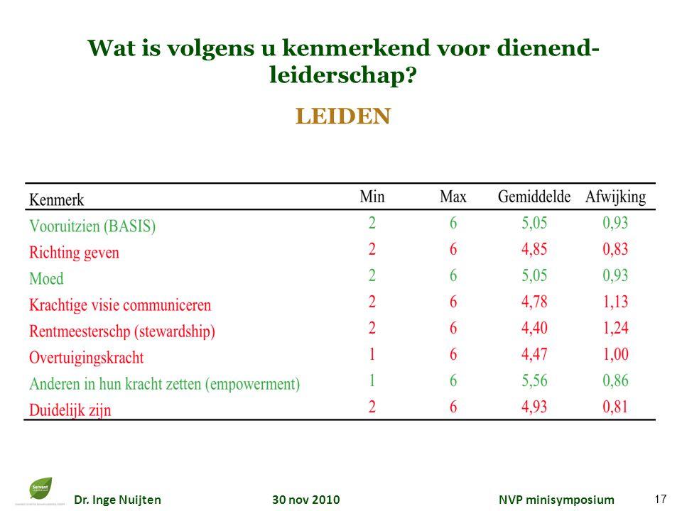 Dr. Inge Nuijten 30 nov 2010 NVP minisymposium Wat is volgens u kenmerkend voor dienend- leiderschap? LEIDEN 17