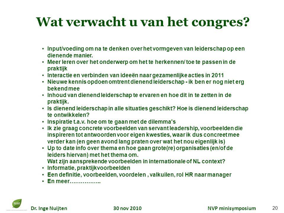 Dr. Inge Nuijten 30 nov 2010 NVP minisymposium Wat verwacht u van het congres? 20 Input/voeding om na te denken over het vormgeven van leiderschap op