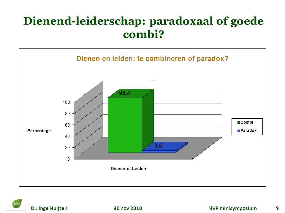 Dr. Inge Nuijten 30 nov 2010 NVP minisymposium Dienend-leiderschap: paradoxaal of goede combi? 9