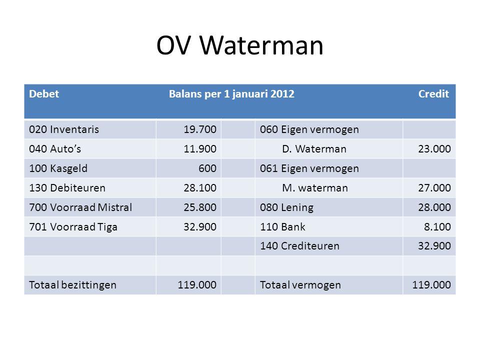 OV Waterman Rekeningschema gebr.