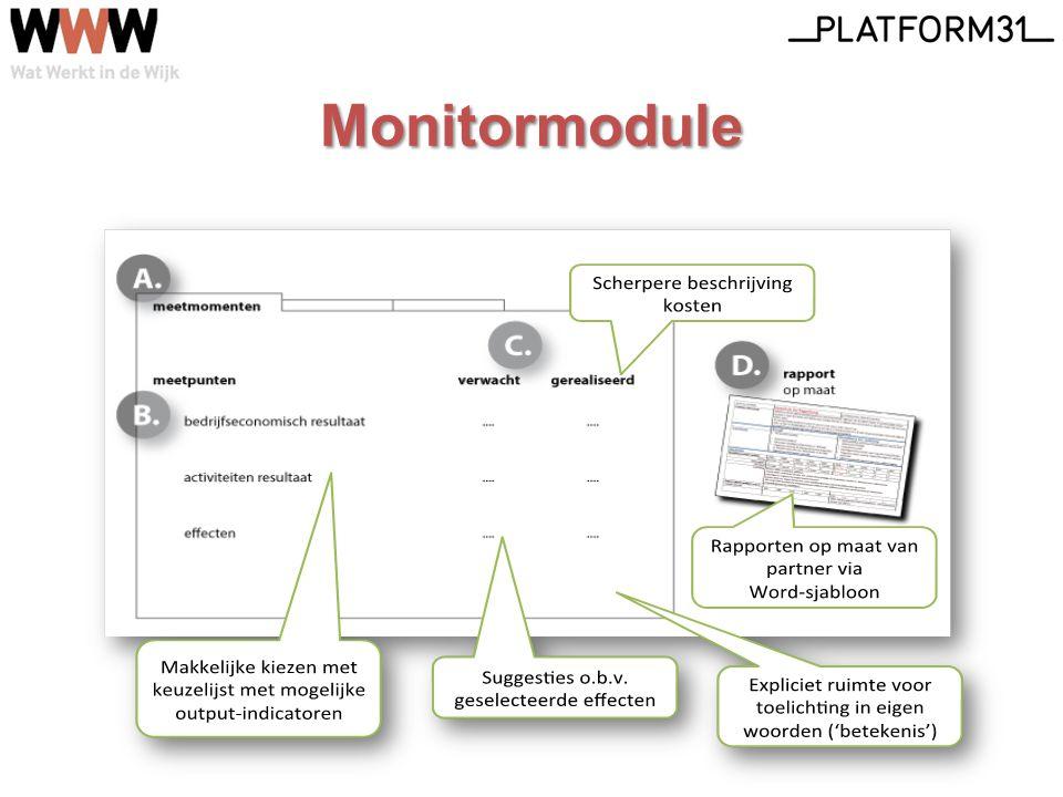 Monitormodule