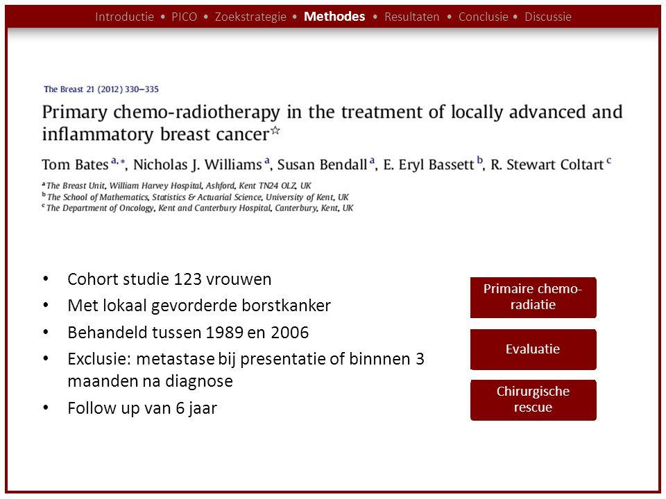 Cohort studie 123 vrouwen Met lokaal gevorderde borstkanker Behandeld tussen 1989 en 2006 Exclusie: metastase bij presentatie of binnnen 3 maanden na