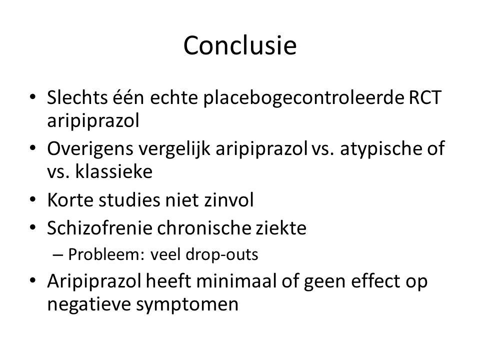 Conclusie Slechts één echte placebogecontroleerde RCT aripiprazol Overigens vergelijk aripiprazol vs. atypische of vs. klassieke Korte studies niet zi