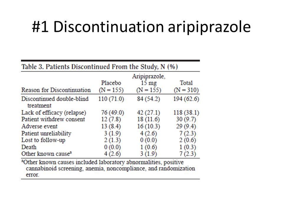 #1 Discontinuation aripiprazole