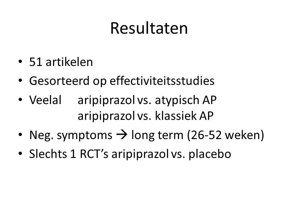 Resultaten 51 artikelen Gesorteerd op effectiviteitsstudies Veelal aripiprazol vs. atypisch AP aripiprazol vs. klassiek AP Neg. symptoms  long term (