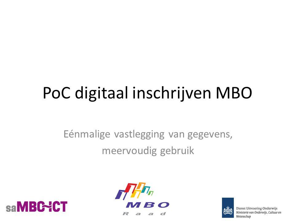PoC digitaal inschrijven MBO Eénmalige vastlegging van gegevens, meervoudig gebruik