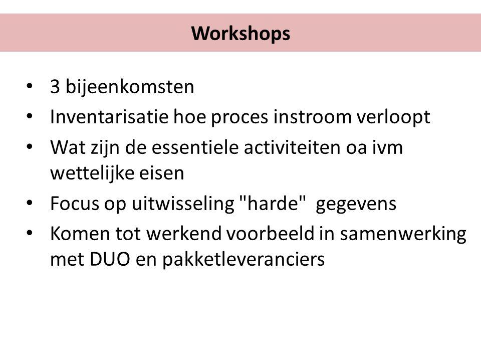 Workshops 3 bijeenkomsten Inventarisatie hoe proces instroom verloopt Wat zijn de essentiele activiteiten oa ivm wettelijke eisen Focus op uitwisseling harde gegevens Komen tot werkend voorbeeld in samenwerking met DUO en pakketleveranciers