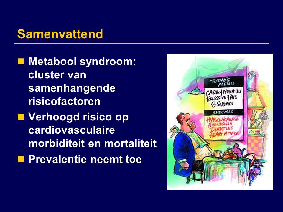 Samenvattend Metabool syndroom: cluster van samenhangende risicofactoren Verhoogd risico op cardiovasculaire morbiditeit en mortaliteit Prevalentie ne