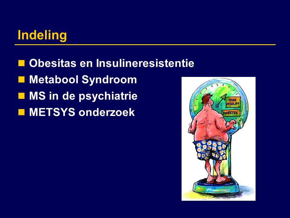 Eerder onderzoek Chengappa et al, Clin Therap 2002 –Gewichtsveranderingen bij psychiatrische patiënten –Gemiddelde behandelduur 89 (Li), 97 (VPA), 131 (TOP) dgn –Significante toename in gewicht en BMI bij Li/VPA gebruikers