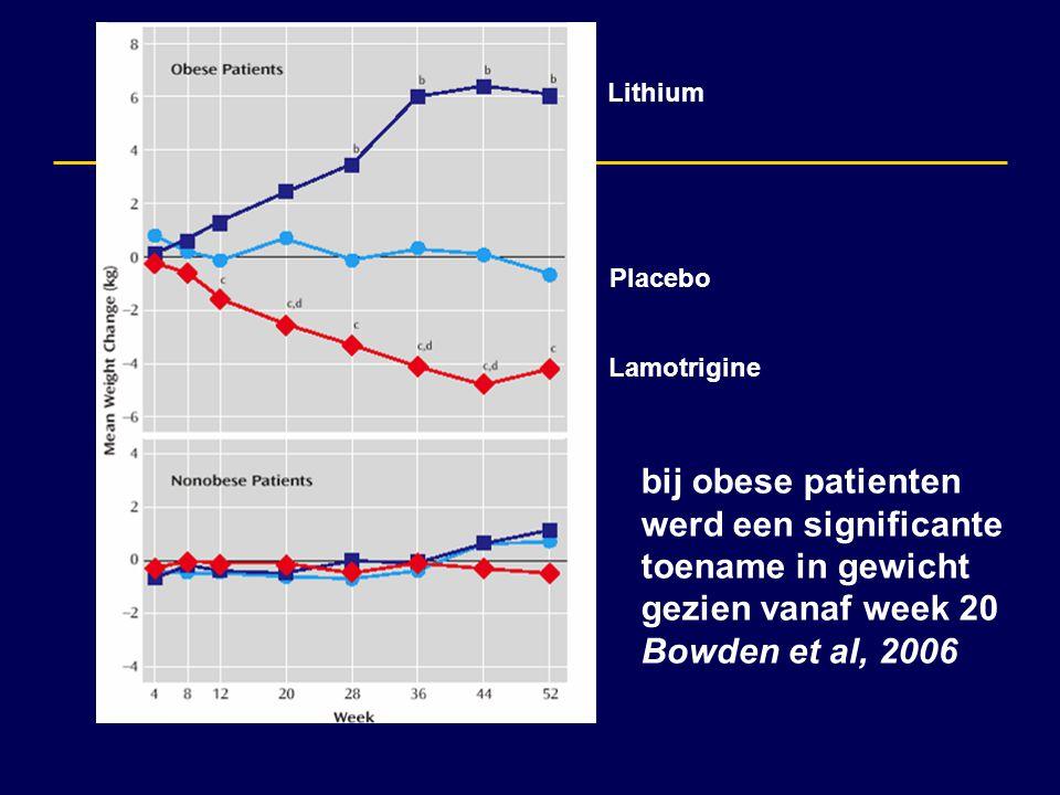 Lithium Placebo Lamotrigine bij obese patienten werd een significante toename in gewicht gezien vanaf week 20 Bowden et al, 2006
