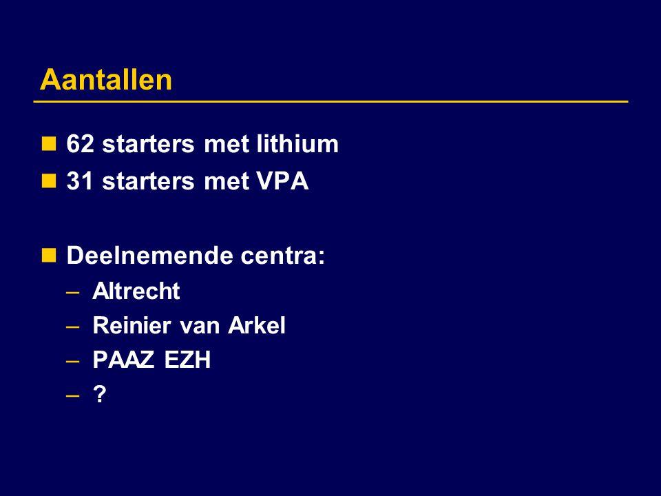 Aantallen 62 starters met lithium 31 starters met VPA Deelnemende centra: –Altrecht –Reinier van Arkel –PAAZ EZH –?