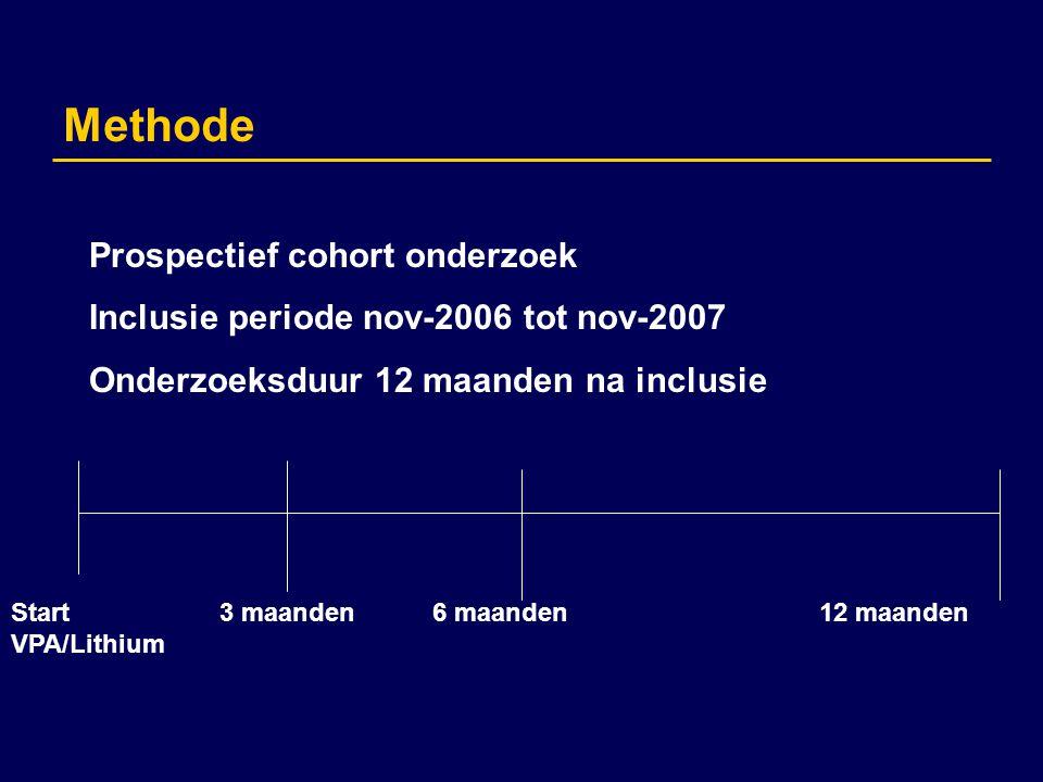 Methode Start VPA/Lithium 3 maanden6 maanden12 maanden Prospectief cohort onderzoek Inclusie periode nov-2006 tot nov-2007 Onderzoeksduur 12 maanden n