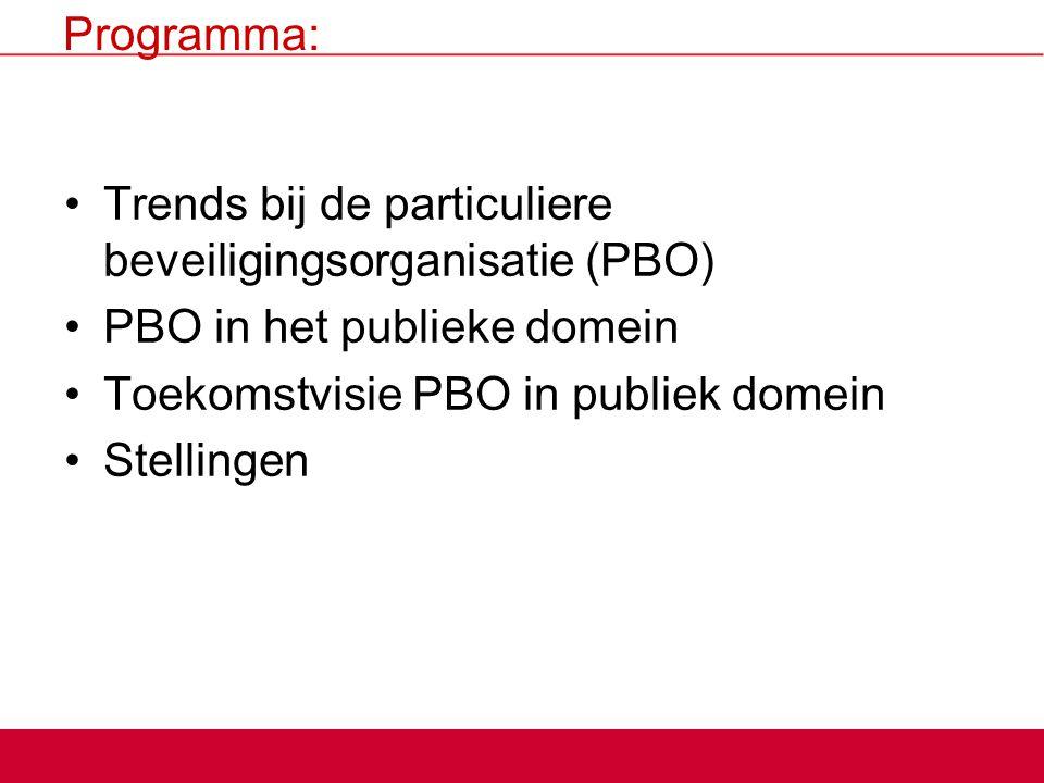 Programma: Trends bij de particuliere beveiligingsorganisatie (PBO) PBO in het publieke domein Toekomstvisie PBO in publiek domein Stellingen