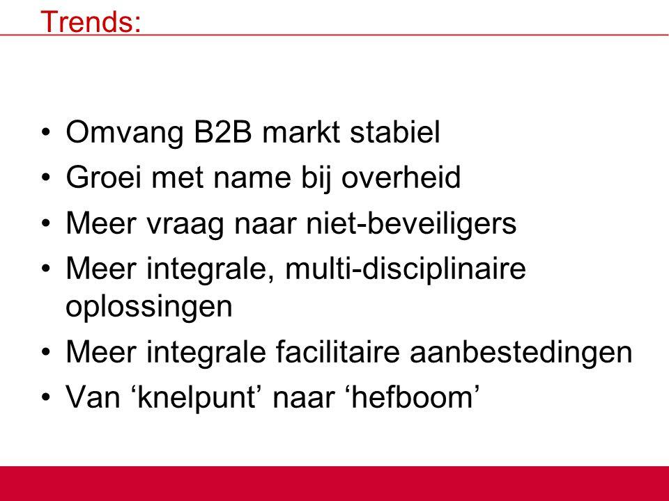 Trends: Omvang B2B markt stabiel Groei met name bij overheid Meer vraag naar niet-beveiligers Meer integrale, multi-disciplinaire oplossingen Meer int