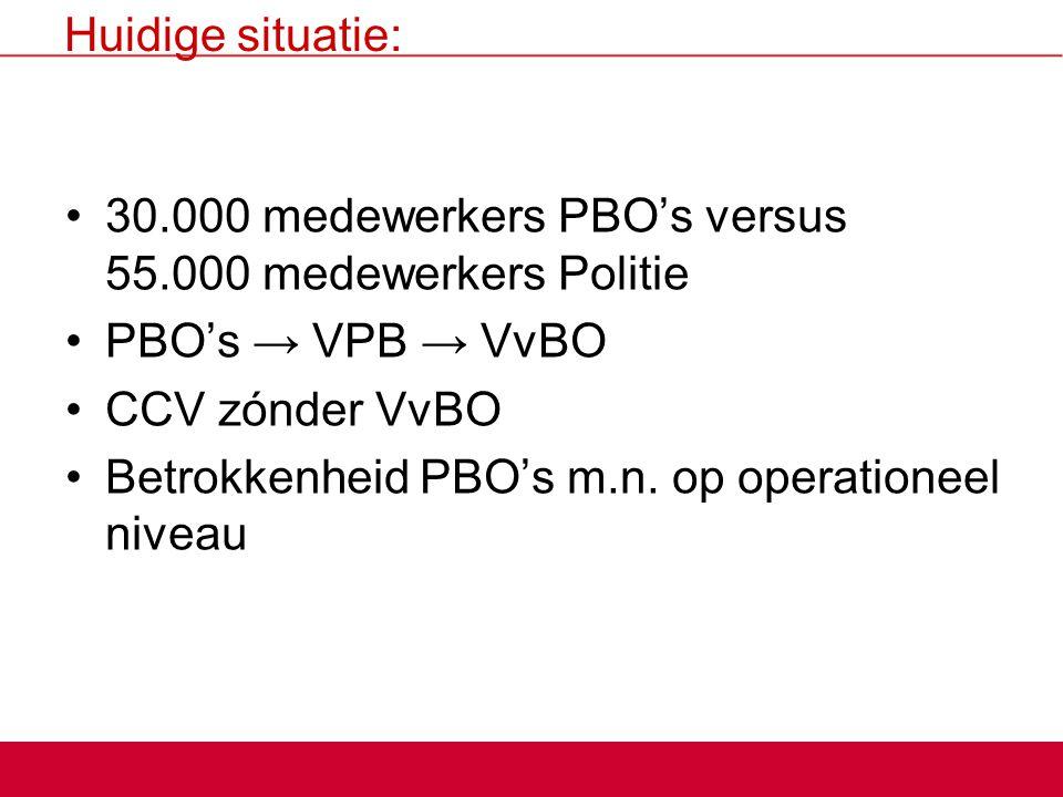 Huidige situatie: 30.000 medewerkers PBO's versus 55.000 medewerkers Politie PBO's → VPB → VvBO CCV zónder VvBO Betrokkenheid PBO's m.n. op operatione