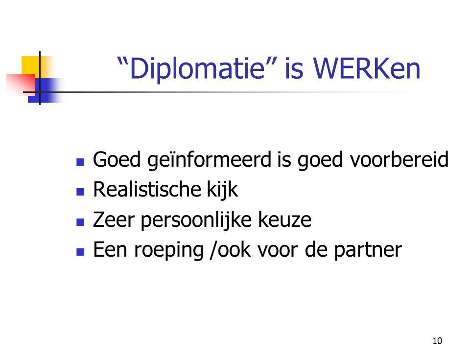 """10 """"Diplomatie"""" is WERKen Goed geïnformeerd is goed voorbereid Realistische kijk Zeer persoonlijke keuze Een roeping /ook voor de partner"""
