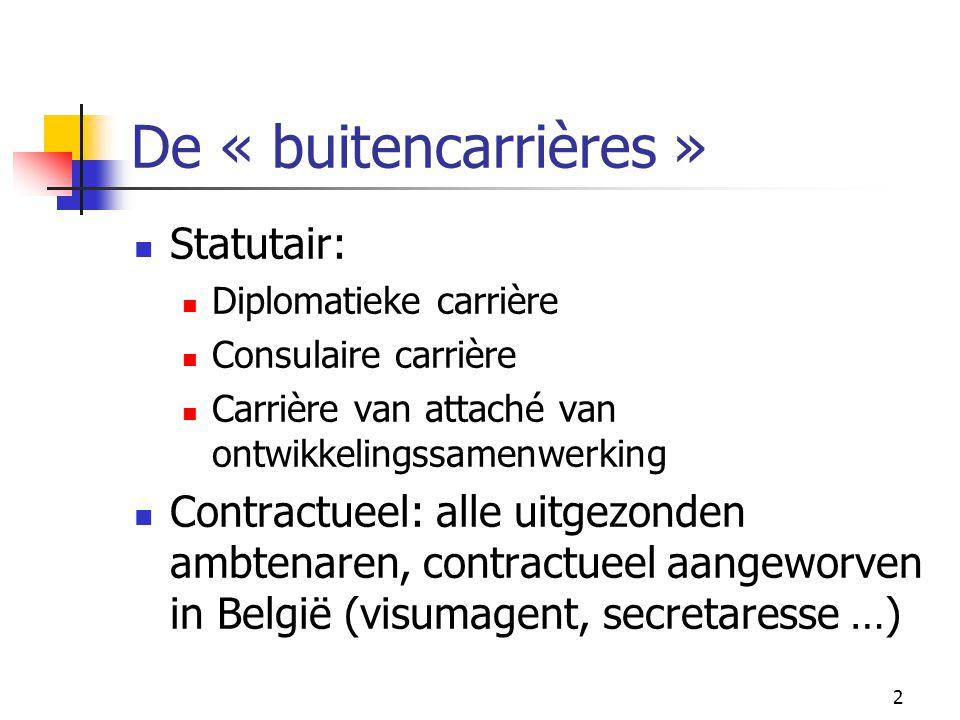 2 De « buitencarrières » Statutair: Diplomatieke carrière Consulaire carrière Carrière van attaché van ontwikkelingssamenwerking Contractueel: alle ui