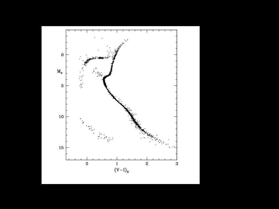 Witte dwergen in de Melkweg In de loop van de tijd zijn er veel witte dwergen gevormd in de Melkweg Hoe zien die er nu uit.