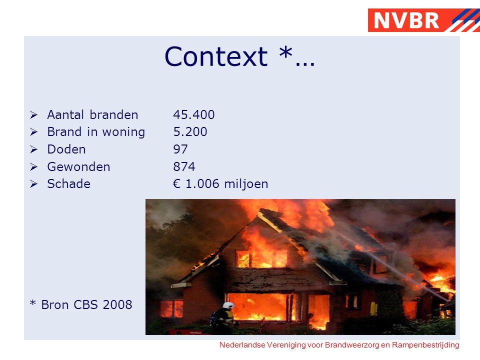 Nederlandse Vereniging voor Brandweerzorg en Rampenbestrijding Context *…  Aantal branden45.400  Brand in woning5.200  Doden97  Gewonden874  Schade€ 1.006 miljoen * Bron CBS 2008
