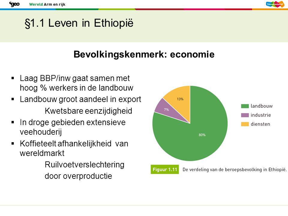 §1.1 Leven in Ethiopië Bevolkingskenmerk: economie  Laag BBP/inw gaat samen met hoog % werkers in de landbouw  Landbouw groot aandeel in export Kwet