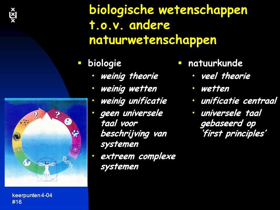 keerpunten 4-04 #15 is dit iets anders…? elementaire deeltjes atomen, moleculen zonnestelsels sterrenstelsels big bang evolutie aarde, ecologie