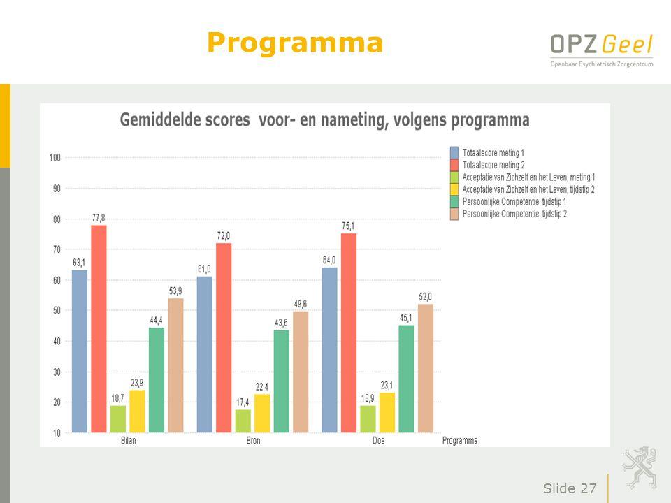 Slide 27 Programma