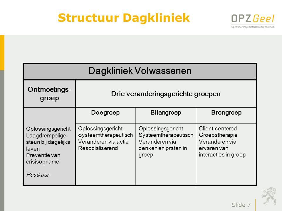 Slide 7 Structuur Dagkliniek Dagkliniek Volwassenen Ontmoetings- groep Drie veranderingsgerichte groepen Oplossingsgericht Laagdrempelige steun bij da