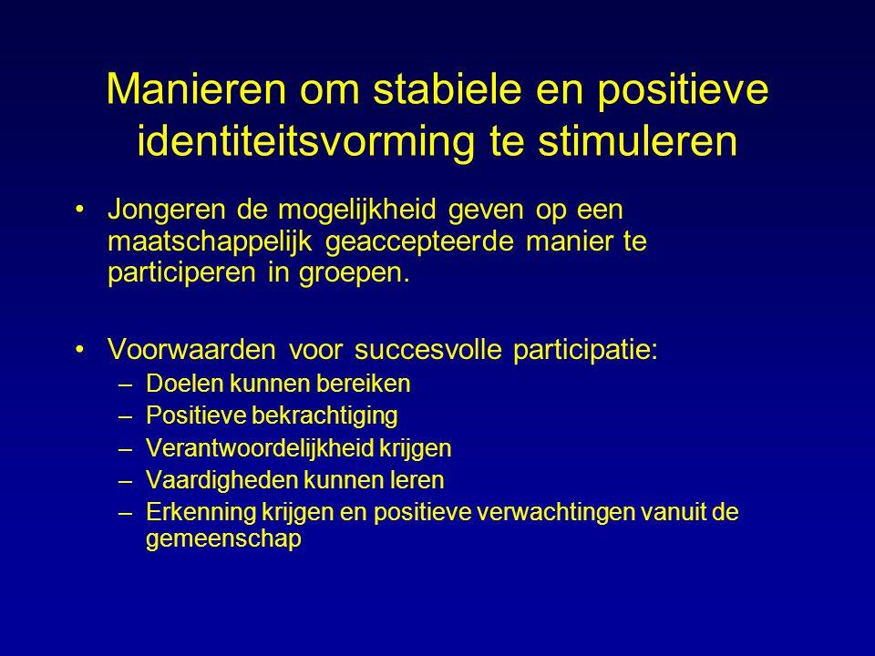 Manieren om stabiele en positieve identiteitsvorming te stimuleren Jongeren de mogelijkheid geven op een maatschappelijk geaccepteerde manier te parti