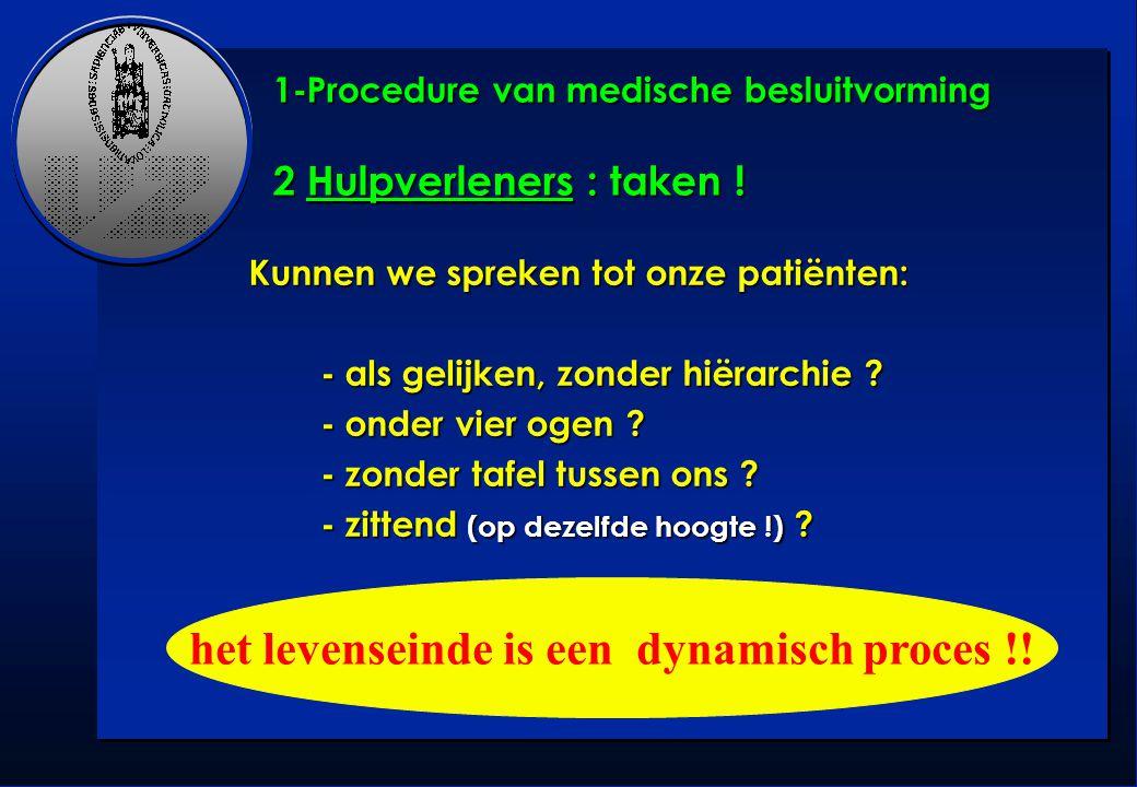 1-Procedure van medische besluitvorming 2 Hulpverleners : taken ! Kunnen we spreken tot onze patiënten: - als gelijken, zonder hiërarchie ? - onder vi
