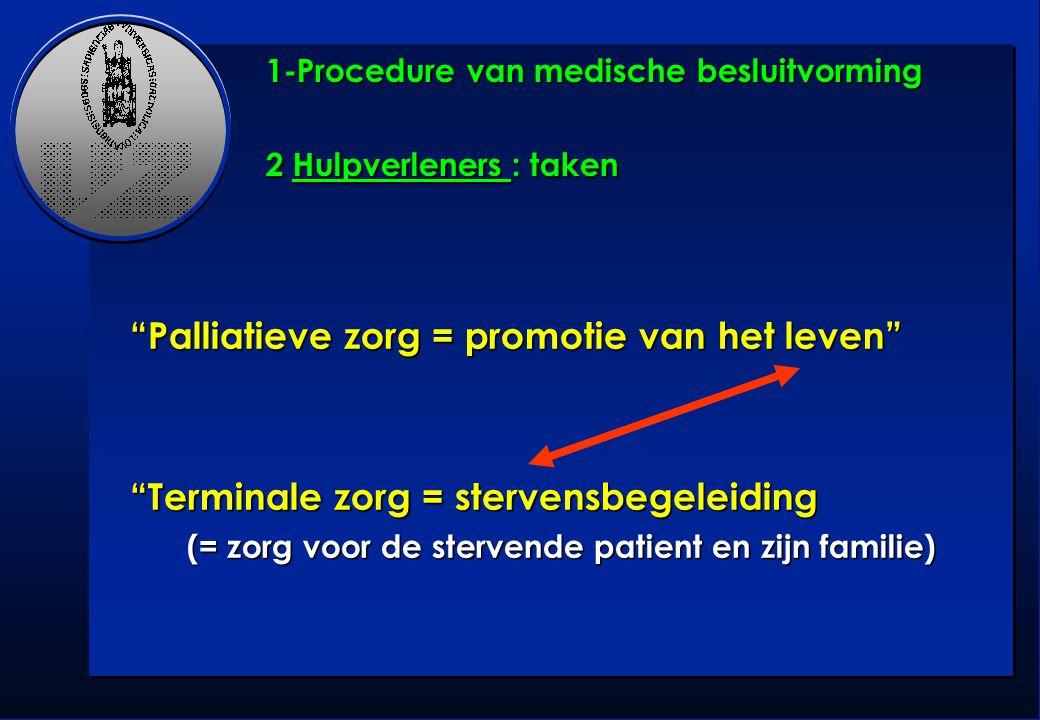 """1-Procedure van medische besluitvorming 2 Hulpverleners : taken """"Palliatieve zorg = promotie van het leven"""" """"Terminale zorg = stervensbegeleiding (= z"""